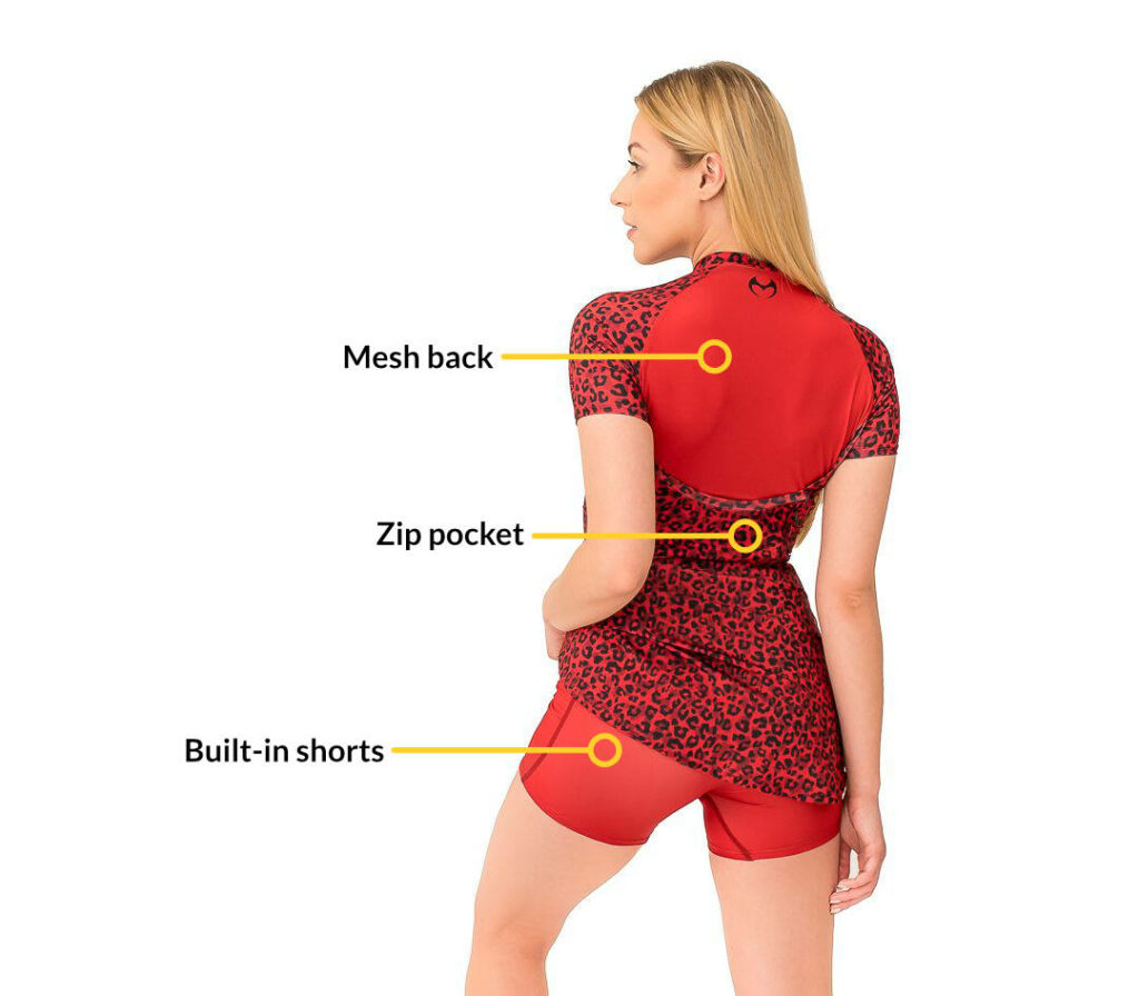 graphics of a sports dress with built-in shorts and a description of functionality.